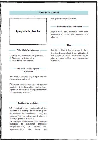 structure_guide_utilisation.png